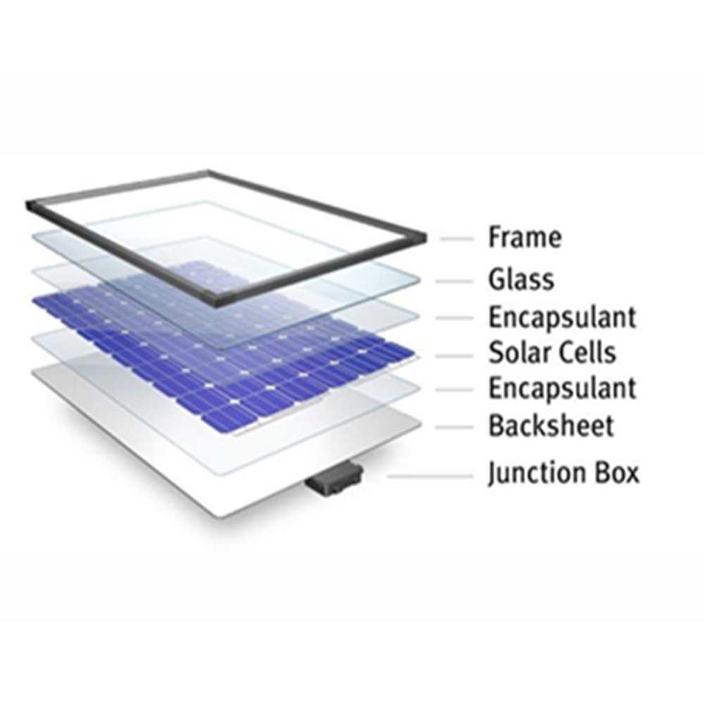 Solar Panel System 320 Wp -335 Watt China Supplier Thumb 4