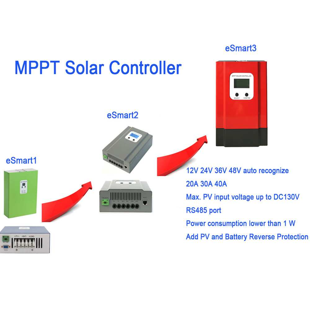 eSmart 3 Series 20 Amp 30Amp 40 A mppt solar charge controller 100V Thumb 4