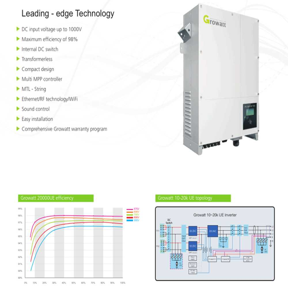 3 Phase 20KW Grid Tie Solar Inverter Price Made in China Thumb 2