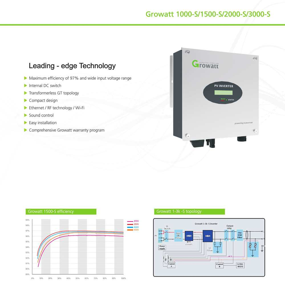 Single Phase 1KW 2KW 3KW MPPT Solar Grid Tie Inverter for Solar Power System China Supplier Thumb 3