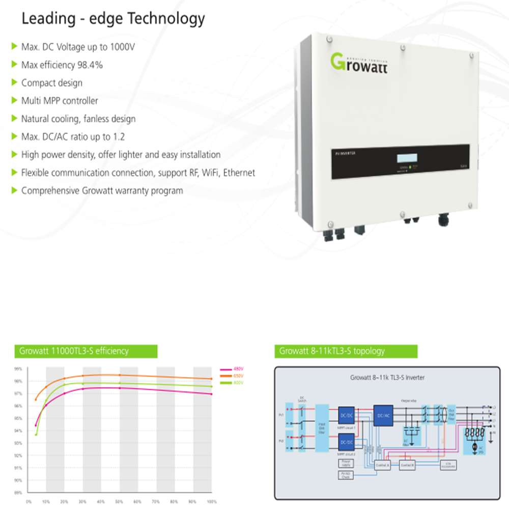 3 Phase MPPT Sine Wave 10KW Solar Inverter 10 KW Solar Power System Home China Supplier Thumb 2