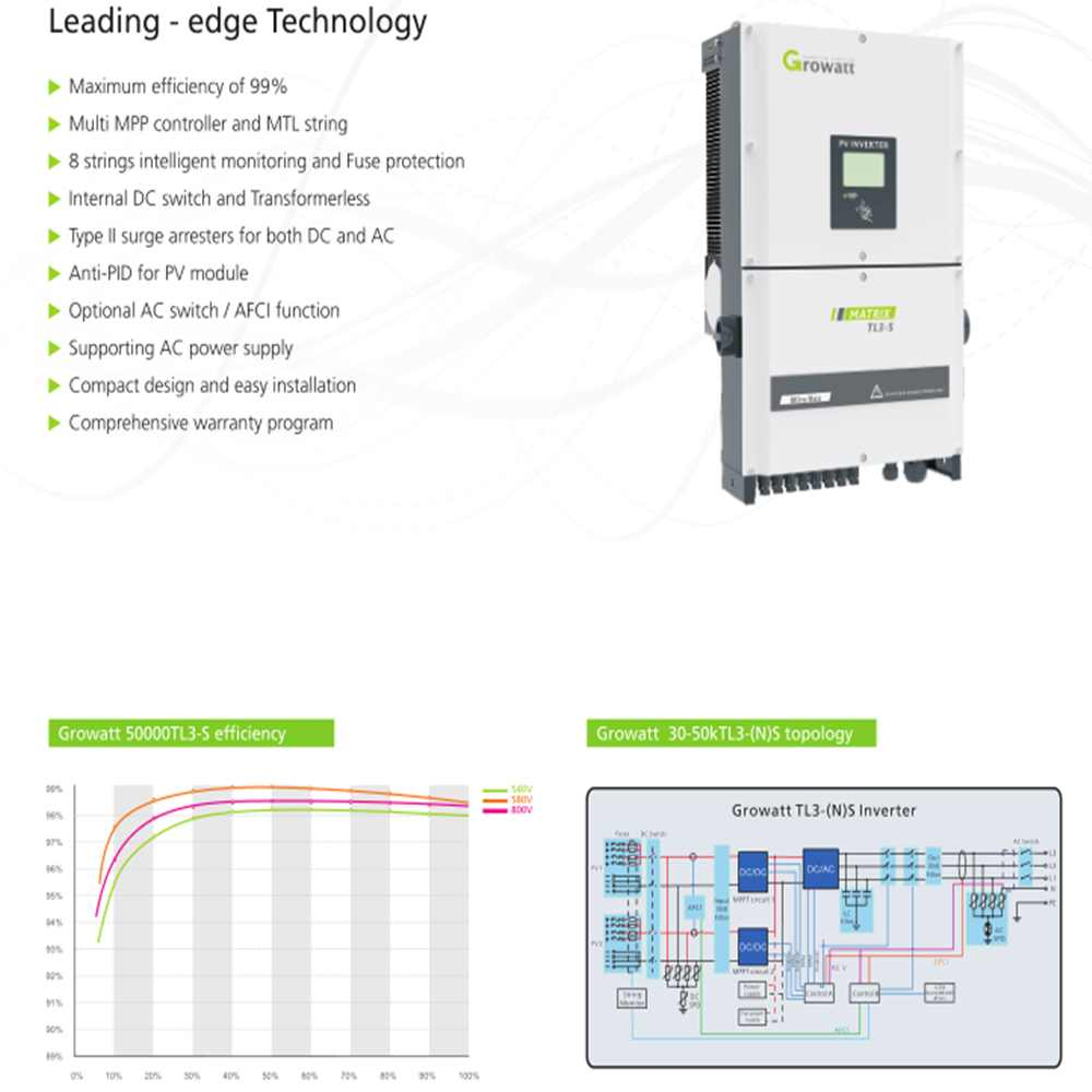 On Grid 30KW 40 KW 50KVA Solar PV Inverter Price from China Supplier Thumb 2