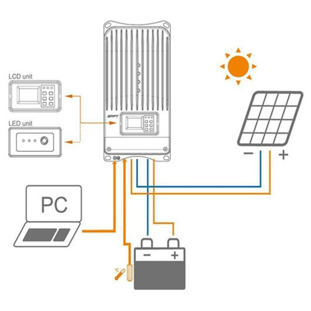 eTracer 60A MPPT Solar Charge Controller 150V input with MT-50 Solar Charge LCD Display Thumb 4