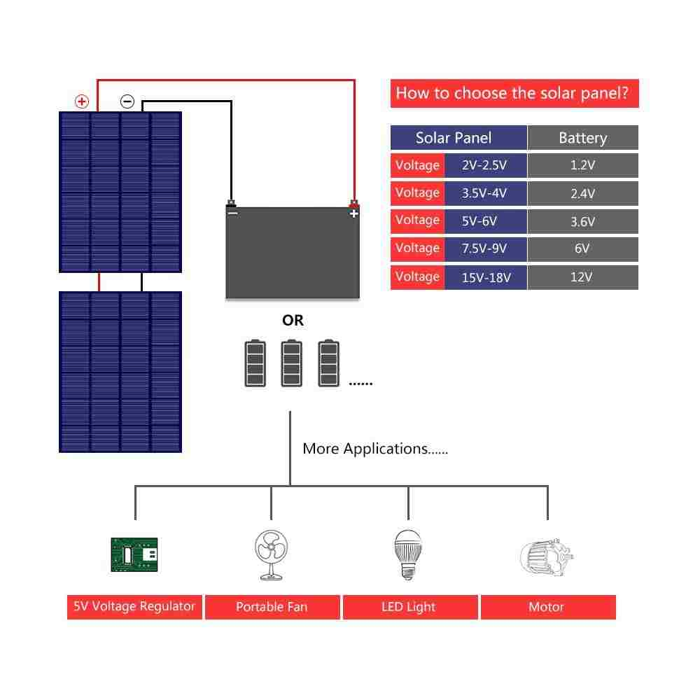 3W 12V Mini Solar Cell Portable DIY Solar Panel for Battery Powered LED Solar Test and Education Thumb 4