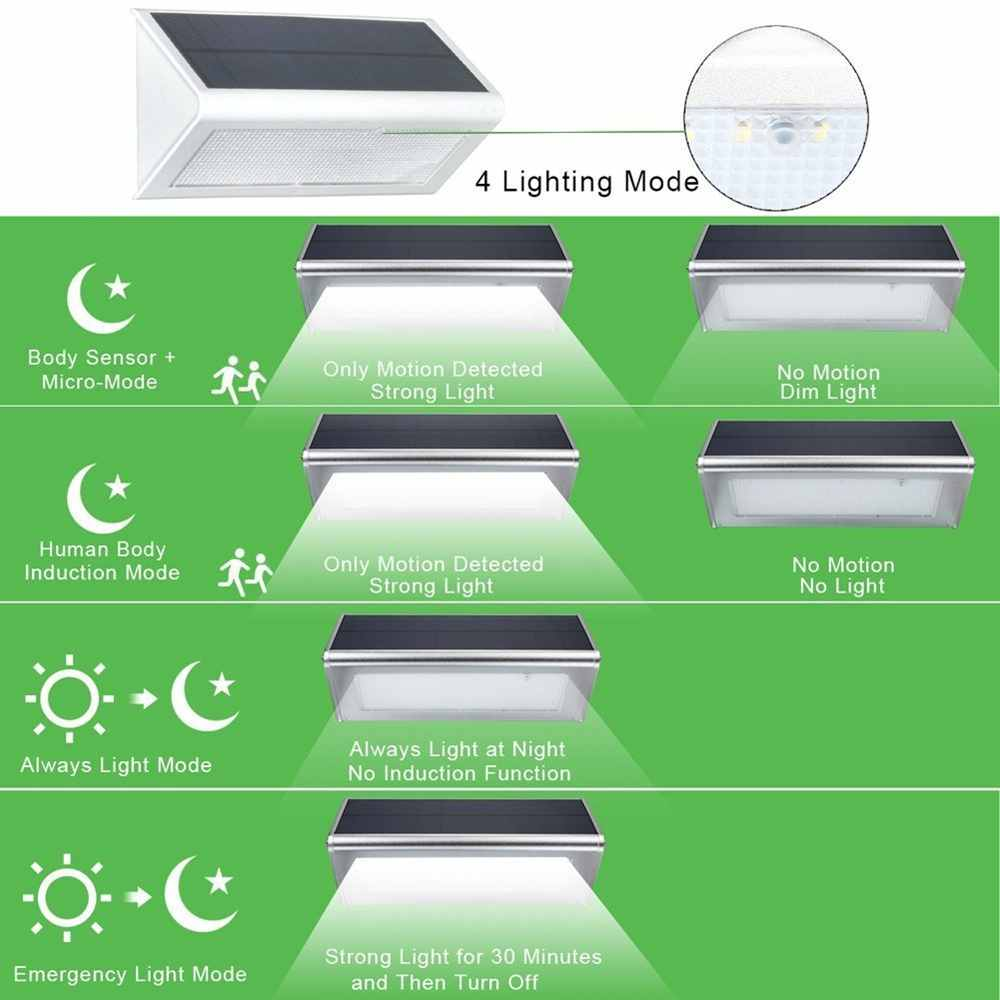 Solar Garden Light China: Buy Best Outdoor Bright LED Wall Mounted Solar Garden