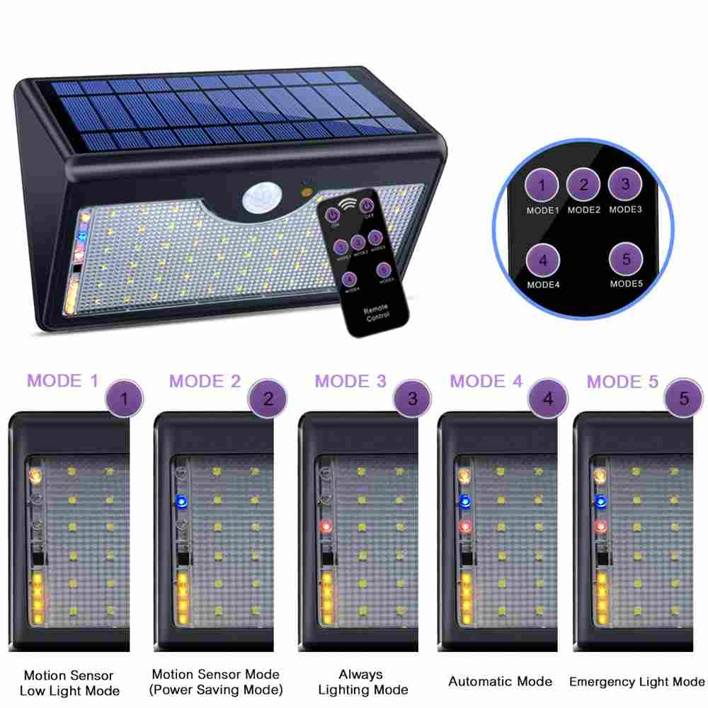 Buy LED Solar Wall Mount Outdoor Lights with Remote Control from China Thumb 3