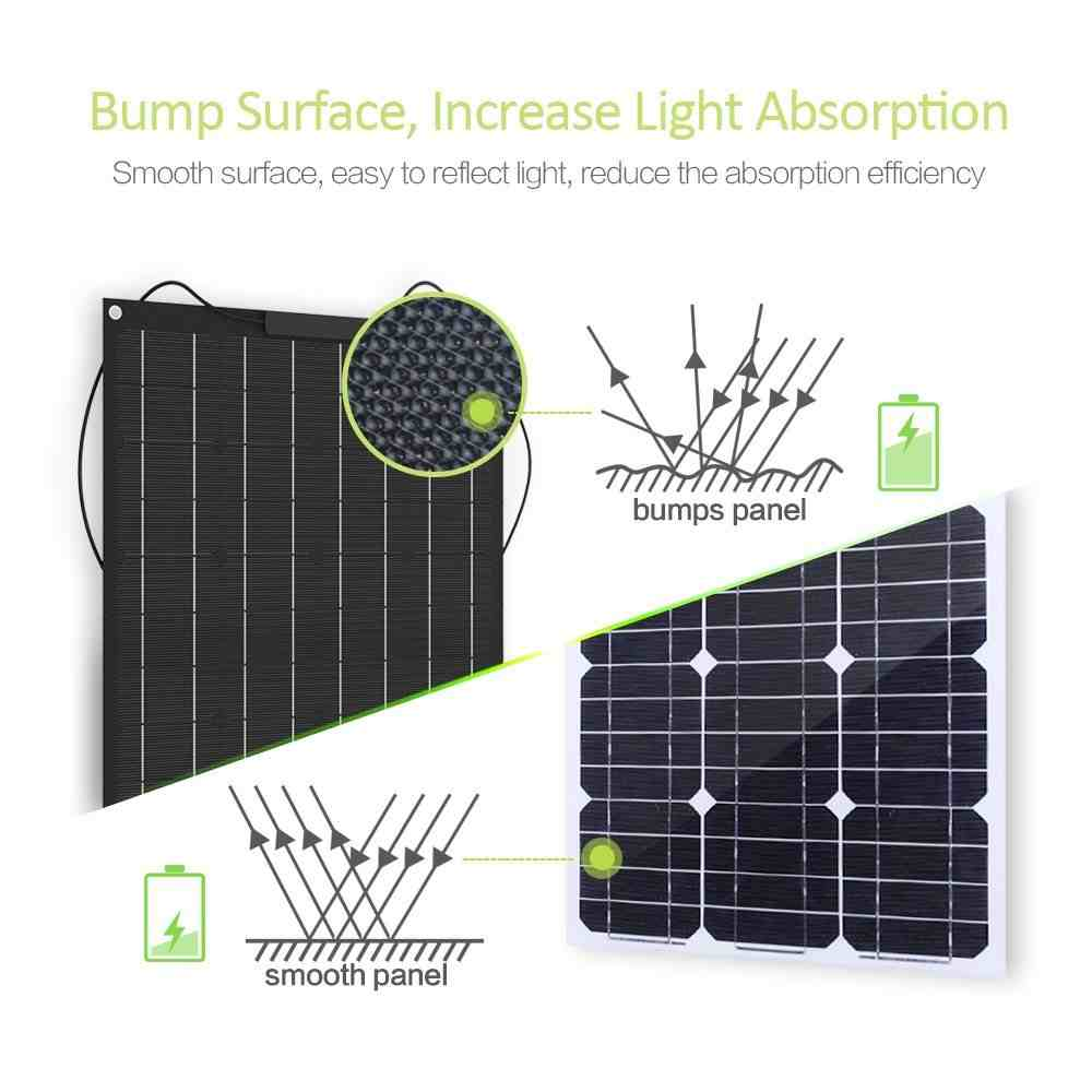 Hinergy Semi Flexible Solar Panel 100W 18V 12V Charger Kit Water-resistant Solar Charger for RV, Boat, Cabin, Tent, Car, Trailer, Other Off Grid Applications Thumb 3