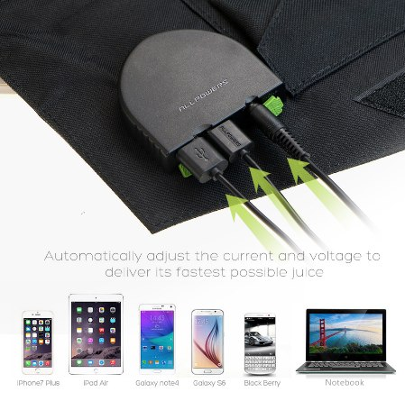 allpowers solar charger 60W Solar Panel with dual output ports 5V2A*2PCS & 18V3A*1PC for charging smartphones, tablets, car battery,laptops from China supplier Thumb 3