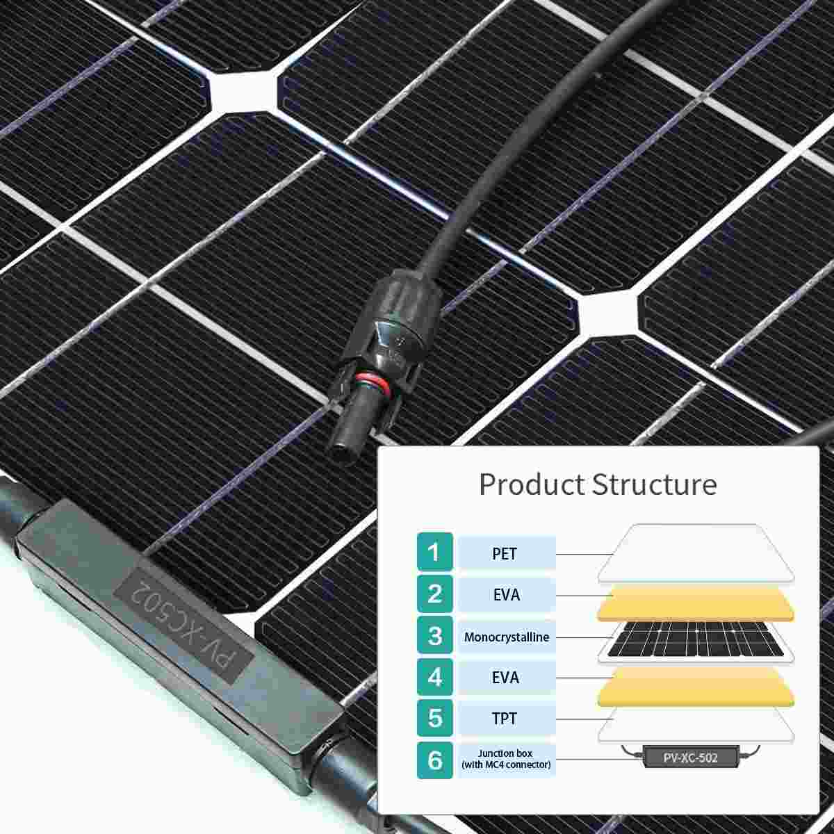 Hinergy Flexible Solar Panel 100w 18V 12V with MC4 Connectors Flexible Bendable Off-grid Solar Panel Charger for 12 Volt Battery, RV, Boat, Car, Motorhome, Camping Made in China Thumb 3