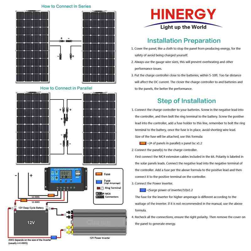 Hinergy Semi Flexible Solar Panel 100W 18V 12V Charger Kit Water-resistant Solar Charger for RV, Boat, Cabin, Tent, Car, Trailer, Other Off Grid Applications Thumb 5