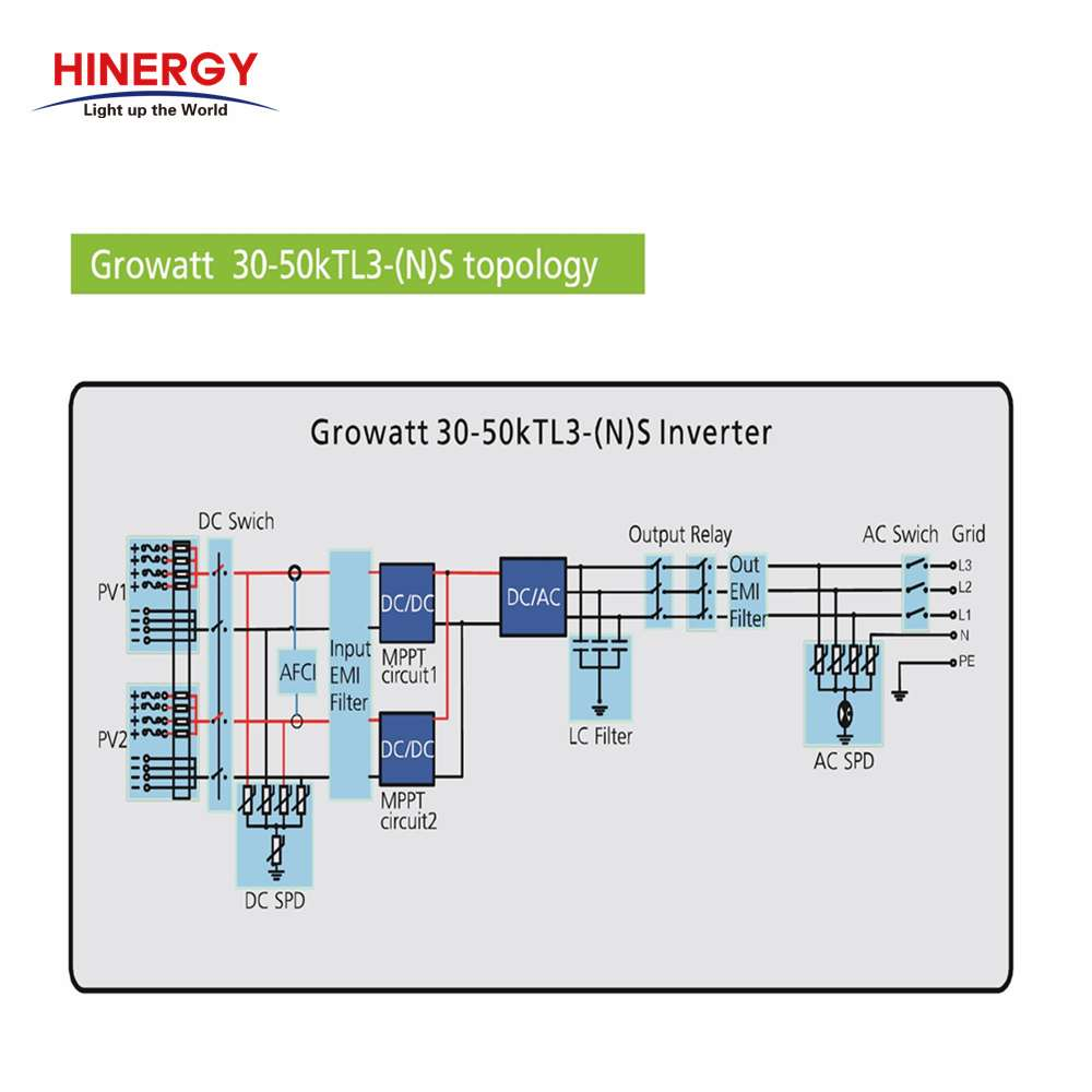 30KW Grid Tie Solar Inverter 30KVA for Solar Power System-Hinergy Thumb 3
